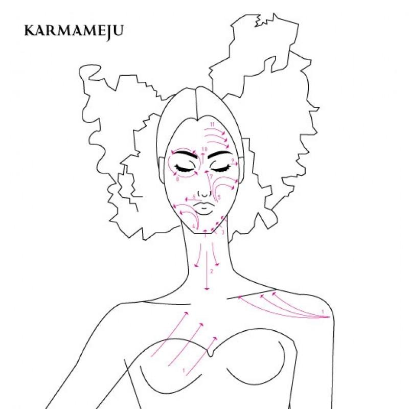 KarmamejuRenewAnsigtstrbrste01-31